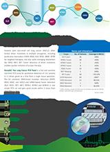 Amoy Diagnostics PCR Lung Cancer Panel