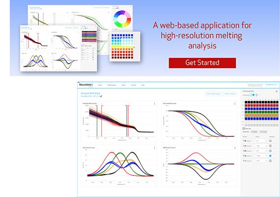 Canon BioMedical Novallele HRM Analyzer Tool