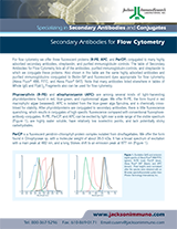 Jackson ImmunoResearch Antibody Conjugates for Flow Cytometry Brochure